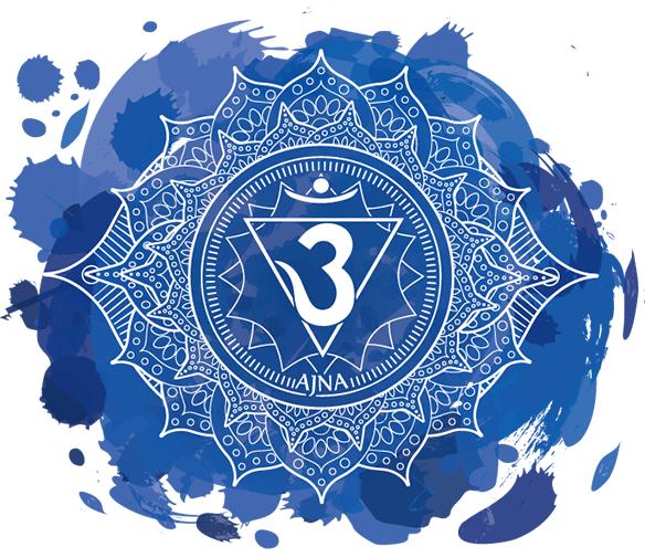 мастеркласс третий глаз, аджна, медитация